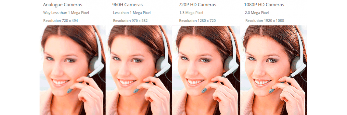 Compare the different pictures between camera resolution lenses